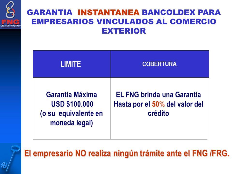 LIMITE COBERTURA Garantía Máxima USD $100.000 (o su equivalente en moneda legal) 50 % EL FNG brinda una Garantía Hasta por el 50 % del valor del crédito El empresario NO realiza ningún trámite ante el FNG /FRG.