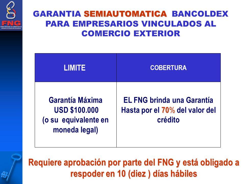 LIMITE COBERTURA Garantía Máxima USD $100.000 (o su equivalente en moneda legal) 70 % EL FNG brinda una Garantía Hasta por el 70 % del valor del crédito Requiere aprobación por parte del FNG y está obligado a respoder en 10 (diez ) días hábiles SEMIAUTOMATICA GARANTIA SEMIAUTOMATICA BANCOLDEX PARA EMPRESARIOS VINCULADOS AL COMERCIO EXTERIOR