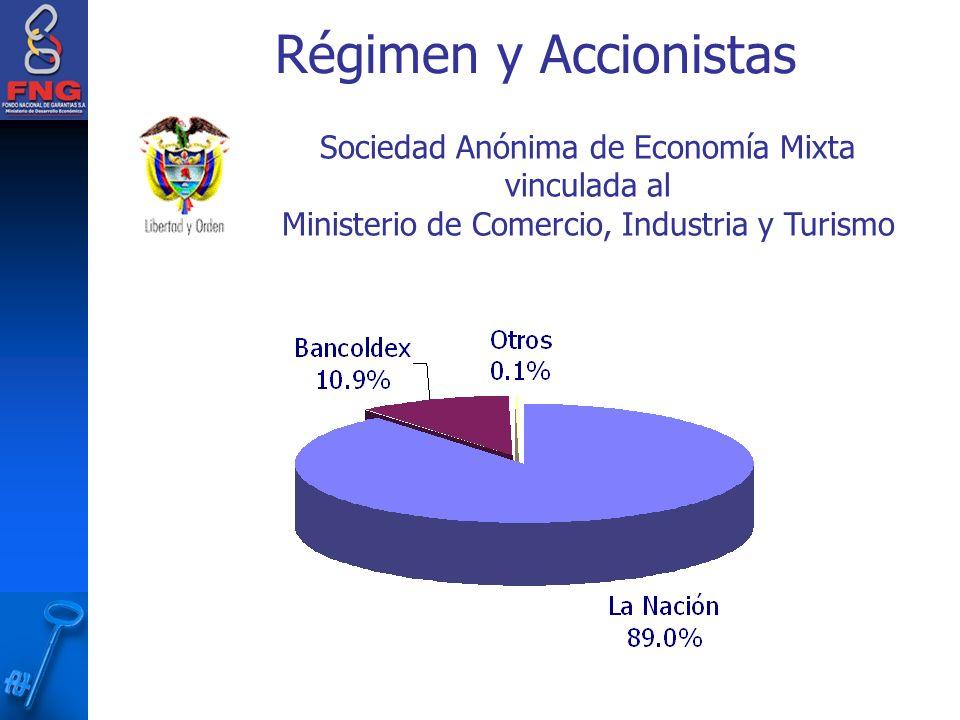 Sociedad Anónima de Economía Mixta vinculada al Ministerio de Comercio, Industria y Turismo Régimen y Accionistas