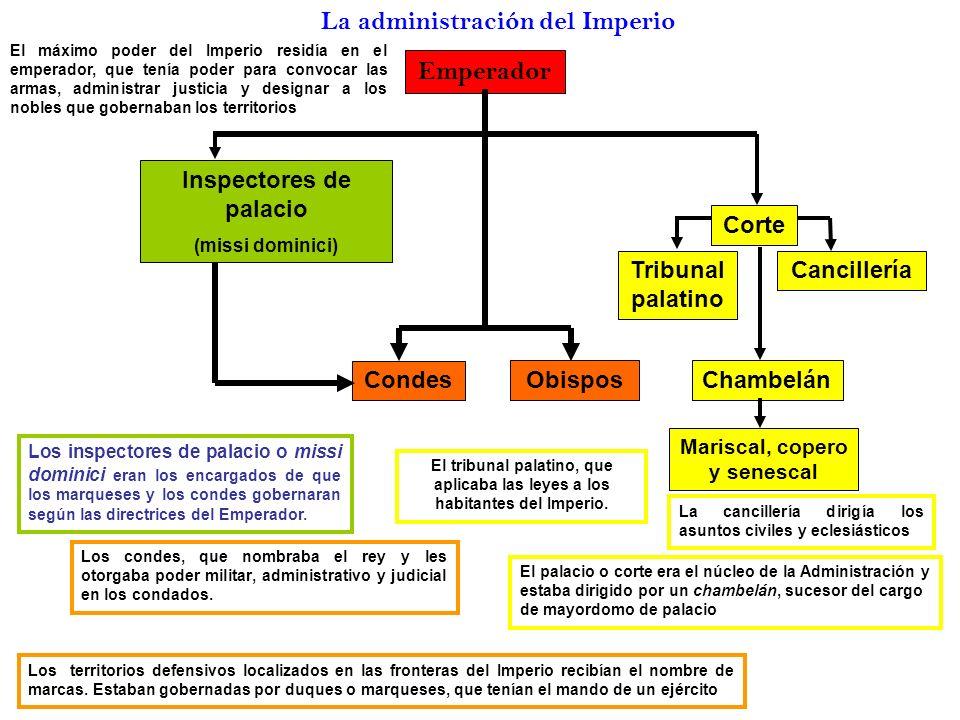 La administración del Imperio Emperador Inspectores de palacio (missi dominici) Corte CancilleríaTribunal palatino Chambelán Mariscal, copero y senesc