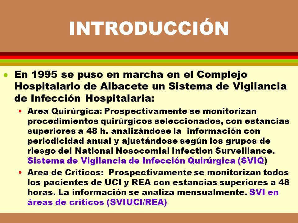 CONCLUSIONES II l Se hace necesaria una adaptación del SVIQ, que se concretaría en: Abandonar la vigilancia prospectiva de los procedimientos con una estancia menor a cinco días.