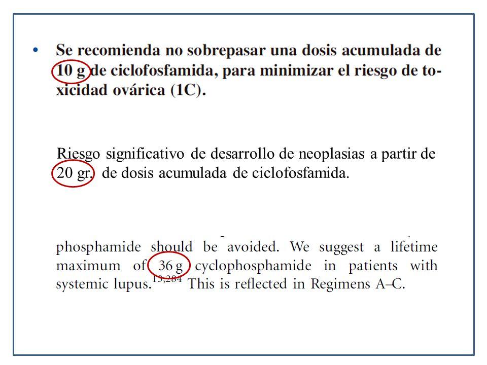 Riesgo significativo de desarrollo de neoplasias a partir de 20 gr. de dosis acumulada de ciclofosfamida.