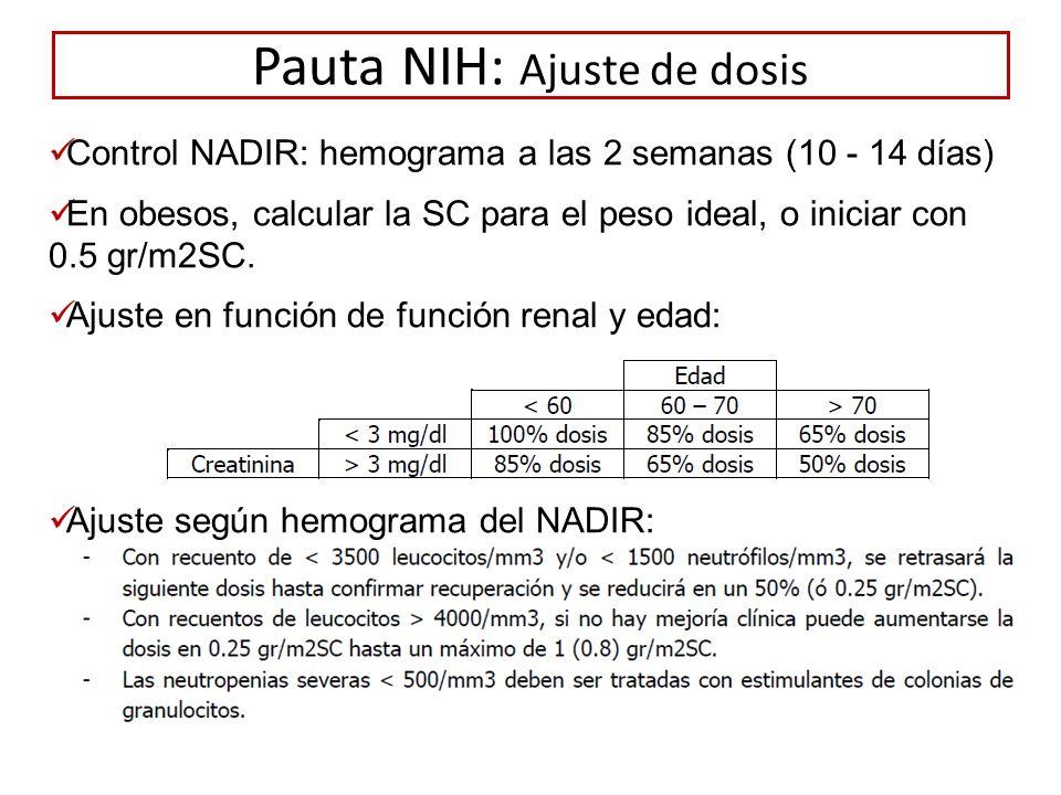 Pauta NIH: Ajuste de dosis Control NADIR: hemograma a las 2 semanas (10 - 14 días) En obesos, calcular la SC para el peso ideal, o iniciar con 0.5 gr/