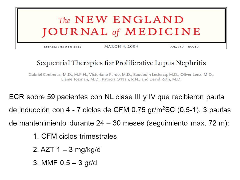 ECR sobre 59 pacientes con NL clase III y IV que recibieron pauta de inducción con 4 - 7 ciclos de CFM 0.75 gr/m 2 SC (0.5-1), 3 pautas de mantenimien