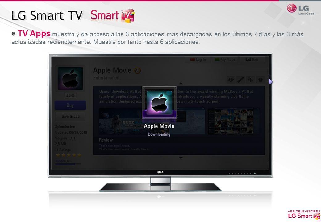TV Apps muestra y da acceso a las 3 aplicaciones mas decargadas en los últimos 7 días y las 3 más actualizadas recienctemente. Muestra por tanto hasta