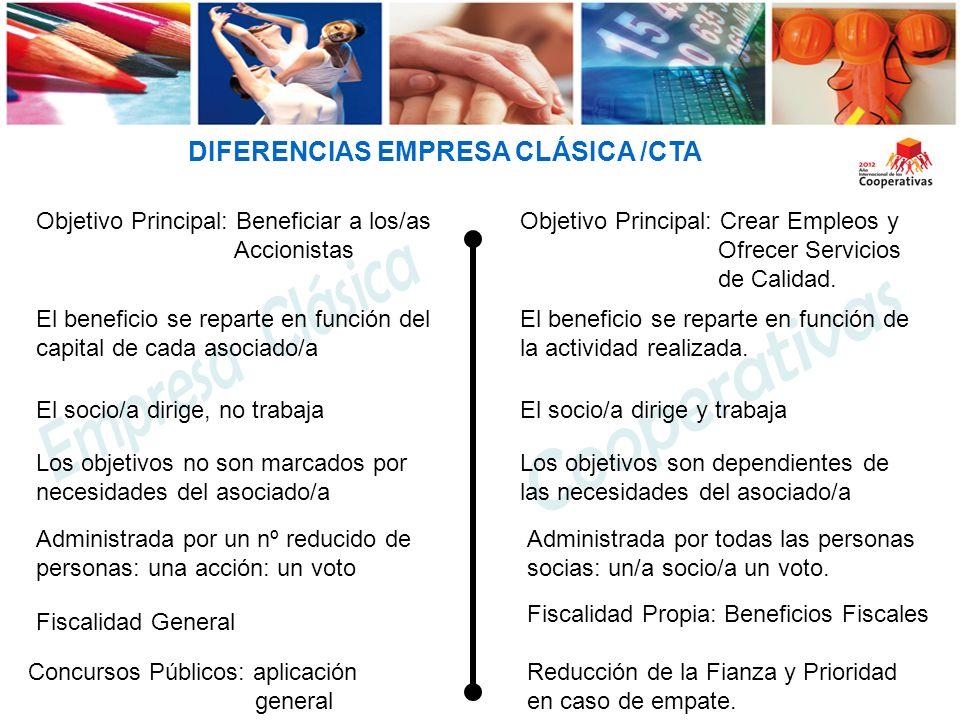 Objetivo Principal: Beneficiar a los/as Accionistas El beneficio se reparte en función del capital de cada asociado/a El socio/a dirige, no trabaja Ad