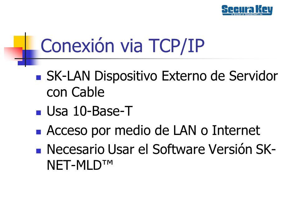 Conexión via TCP/IP SK-LAN Dispositivo Externo de Servidor con Cable Usa 10-Base-T Acceso por medio de LAN o Internet Necesario Usar el Software Versi