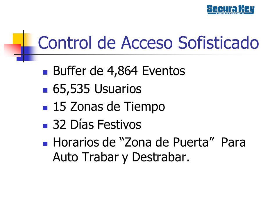Control de Acceso Sofisticado Buffer de 4,864 Eventos 65,535 Usuarios 15 Zonas de Tiempo 32 Días Festivos Horarios de Zona de Puerta Para Auto Trabar