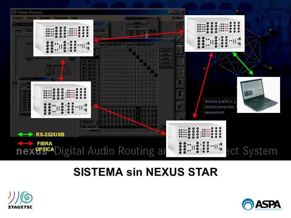 SISTEMA sin NEXUS STAR RS-232/USB FIBRA OPTICA