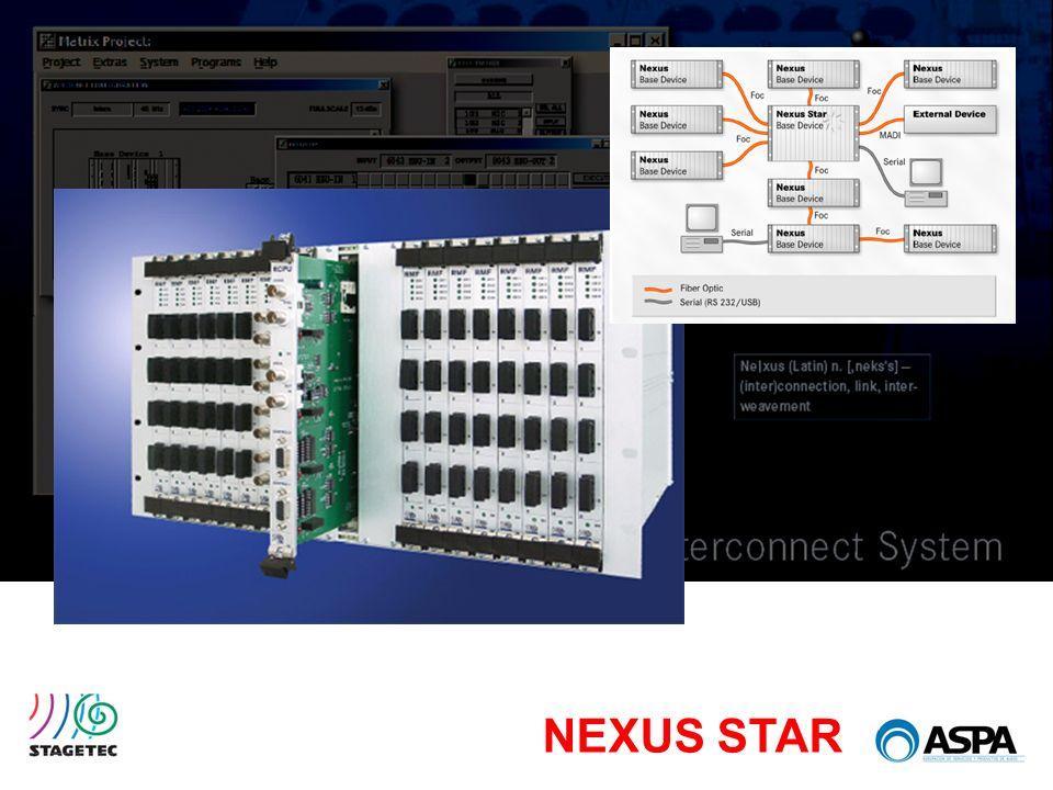 NEXUS STAR