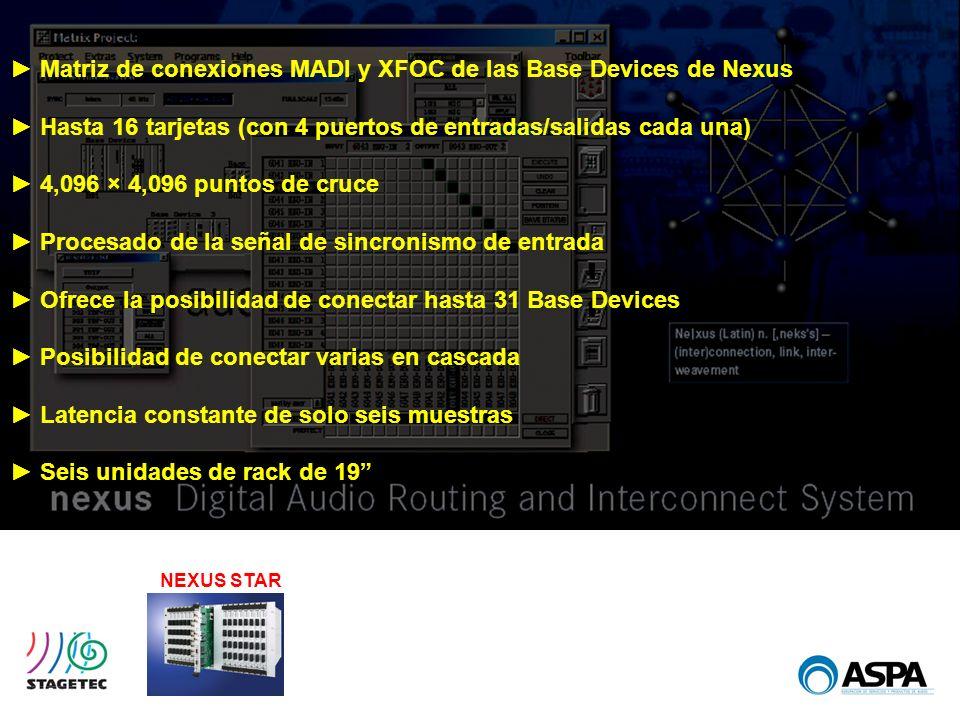 Matriz de conexiones MADI y XFOC de las Base Devices de Nexus Hasta 16 tarjetas (con 4 puertos de entradas/salidas cada una) 4,096 × 4,096 puntos de c
