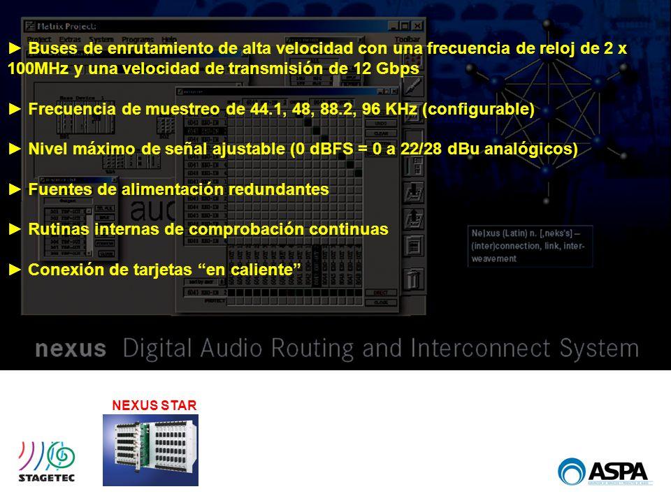 NEXUS STAR Buses de enrutamiento de alta velocidad con una frecuencia de reloj de 2 x 100MHz y una velocidad de transmisión de 12 Gbps Frecuencia de m