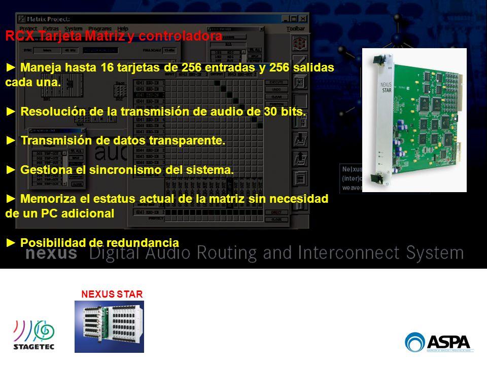 NEXUS STAR RCX Tarjeta Matriz y controladora Maneja hasta 16 tarjetas de 256 entradas y 256 salidas cada una. Resolución de la transmisión de audio de