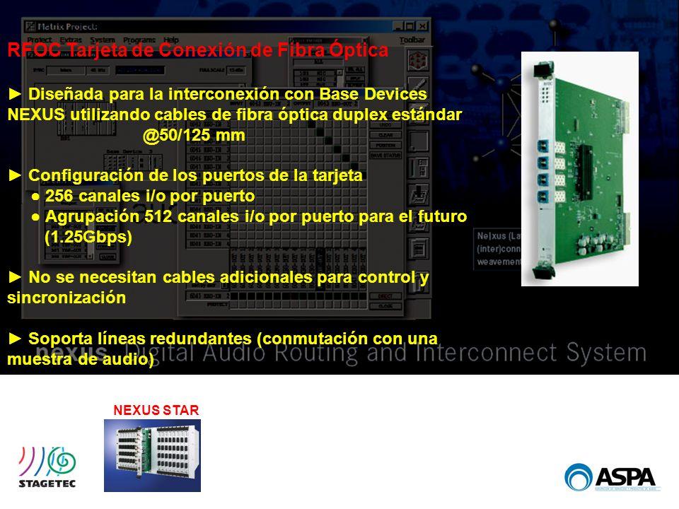 NEXUS STAR RFOC Tarjeta de Conexión de Fibra Óptica Diseñada para la interconexión con Base Devices NEXUS utilizando cables de fibra óptica duplex est