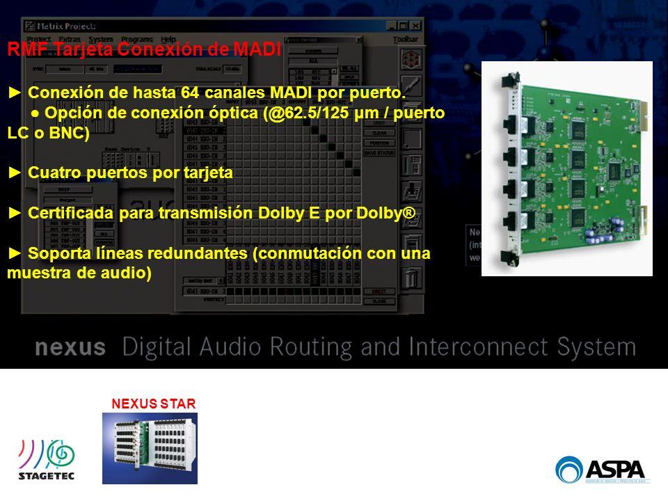 NEXUS STAR RMF Tarjeta Conexión de MADI Conexión de hasta 64 canales MADI por puerto. Opción de conexión óptica (@62.5/125 μm / puerto LC o BNC) Cuatr