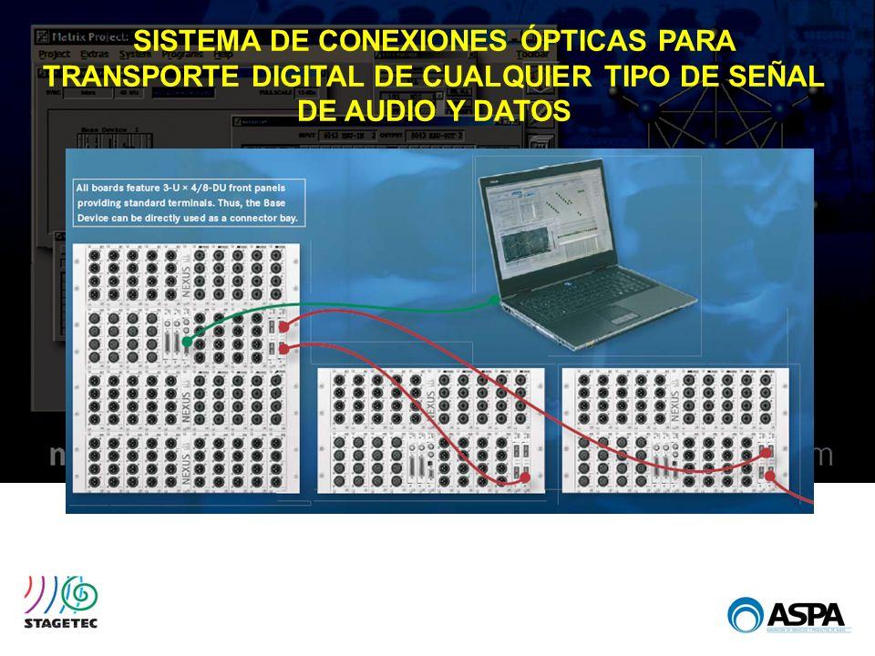 SOFTWARE NEXUS STARNEXUS MESAS DE MEZCLAS Configuración STANDARD: Hasta 24 faders Máximo de 54 canales DSP Buses de salida preconfigurados 8:8:8:8 (sum:grp:aux:n-1) Nexus como hardware base.