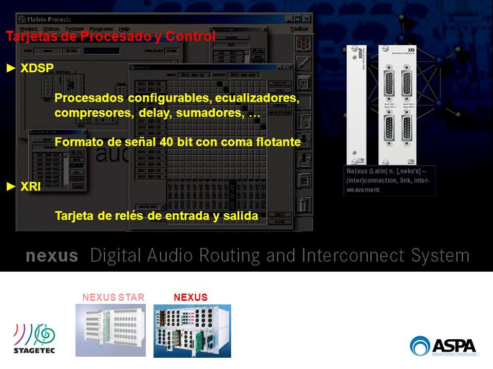 NEXUS STARNEXUS Tarjetas de Procesado y Control XDSP Procesados configurables, ecualizadores, compresores, delay, sumadores, … Formato de señal 40 bit