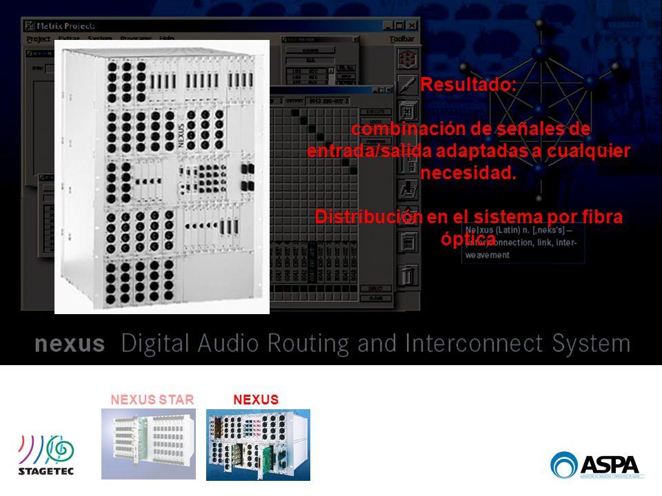 NEXUS STARNEXUS Resultado: combinación de señales de entrada/salida adaptadas a cualquier necesidad. Distribución en el sistema por fibra óptica