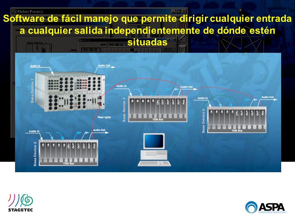 SOFTWARE NEXUS STARNEXUS MESAS DE MEZCLAS Gestión del procesado aplicado a los buses de salida.