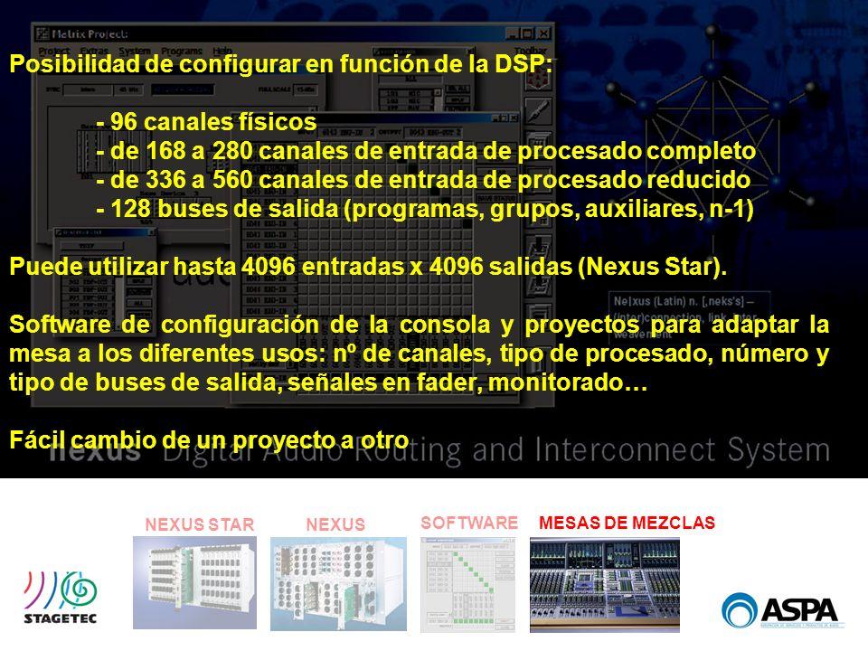 SOFTWARE NEXUS STARNEXUS MESAS DE MEZCLAS Posibilidad de configurar en función de la DSP: - 96 canales físicos - de 168 a 280 canales de entrada de pr