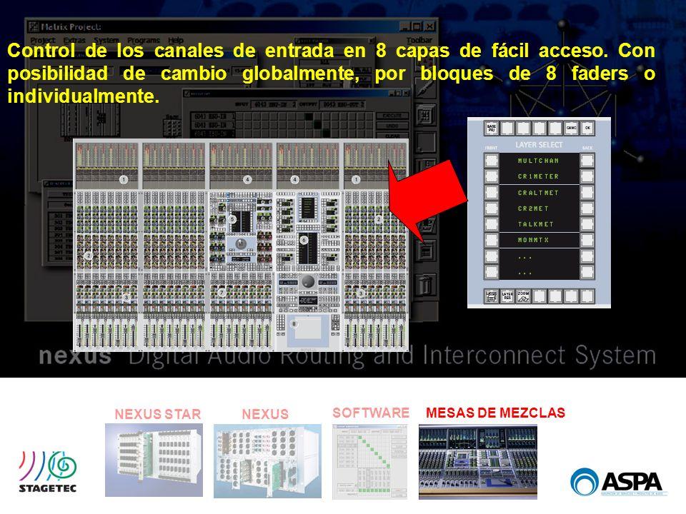 SOFTWARE NEXUS STARNEXUS MESAS DE MEZCLAS Control de los canales de entrada en 8 capas de fácil acceso. Con posibilidad de cambio globalmente, por blo