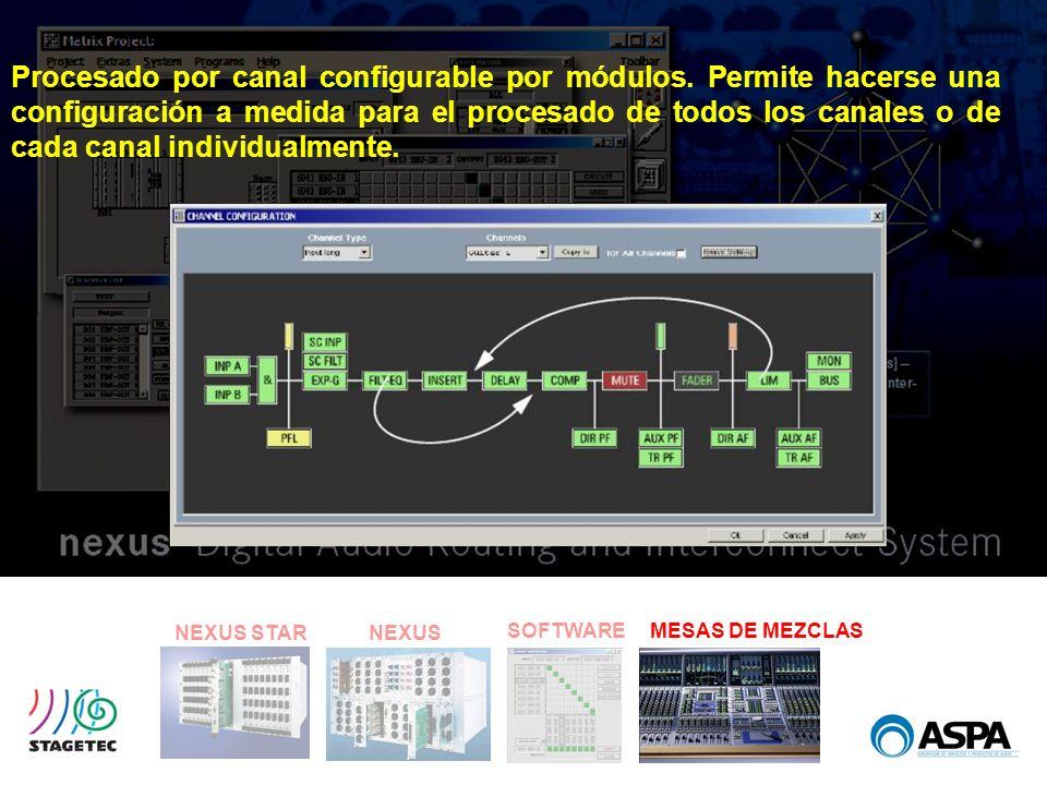SOFTWARE NEXUS STARNEXUS MESAS DE MEZCLAS Procesado por canal configurable por módulos. Permite hacerse una configuración a medida para el procesado d
