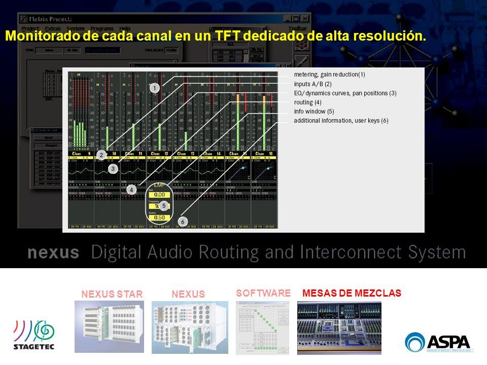 SOFTWARE NEXUS STARNEXUS MESAS DE MEZCLAS Monitorado de cada canal en un TFT dedicado de alta resolución.