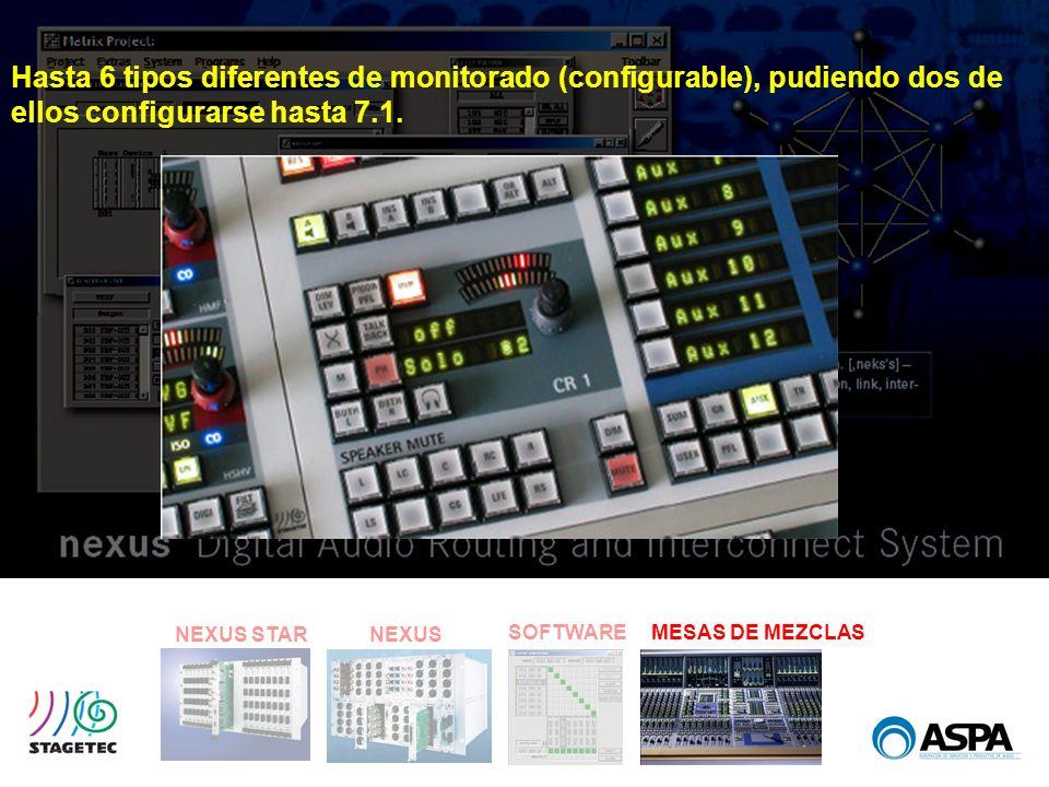 SOFTWARE NEXUS STARNEXUS MESAS DE MEZCLAS Hasta 6 tipos diferentes de monitorado (configurable), pudiendo dos de ellos configurarse hasta 7.1.