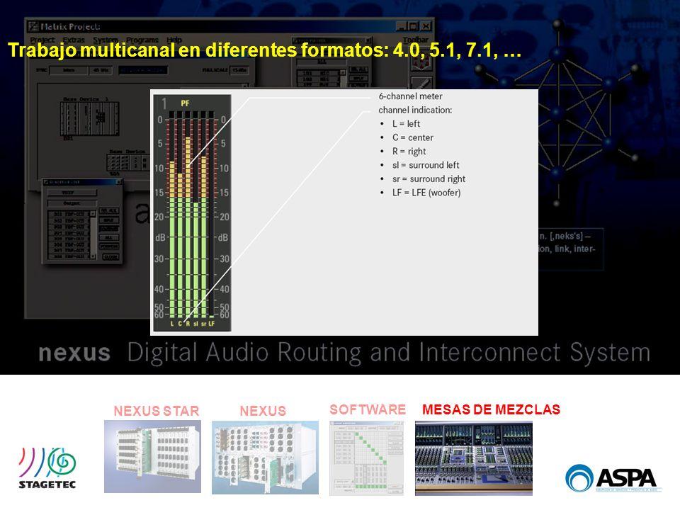 SOFTWARE NEXUS STARNEXUS MESAS DE MEZCLAS Trabajo multicanal en diferentes formatos: 4.0, 5.1, 7.1, …