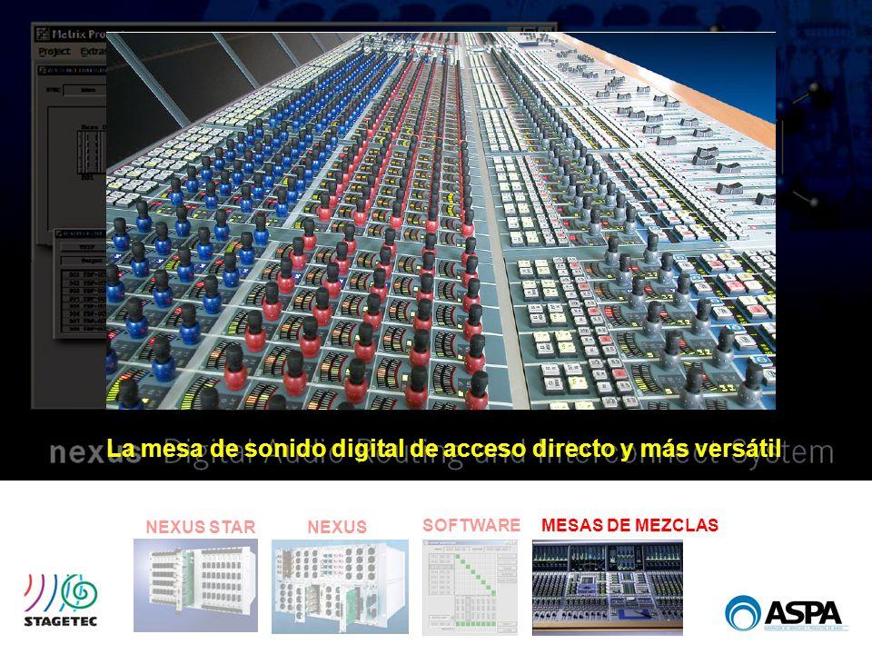SOFTWARE NEXUS STARNEXUS MESAS DE MEZCLAS La mesa de sonido digital de acceso directo y más versátil