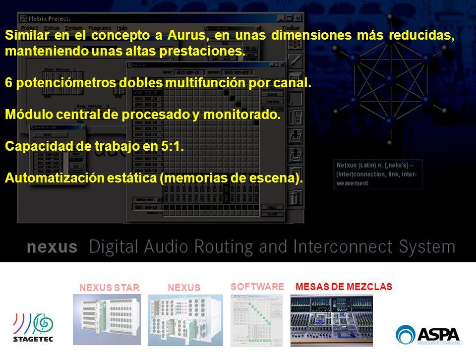 SOFTWARE NEXUS STARNEXUS MESAS DE MEZCLAS Similar en el concepto a Aurus, en unas dimensiones más reducidas, manteniendo unas altas prestaciones. 6 po