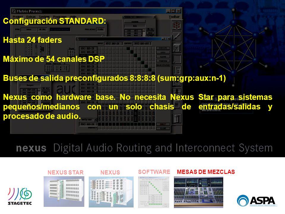 SOFTWARE NEXUS STARNEXUS MESAS DE MEZCLAS Configuración STANDARD: Hasta 24 faders Máximo de 54 canales DSP Buses de salida preconfigurados 8:8:8:8 (su