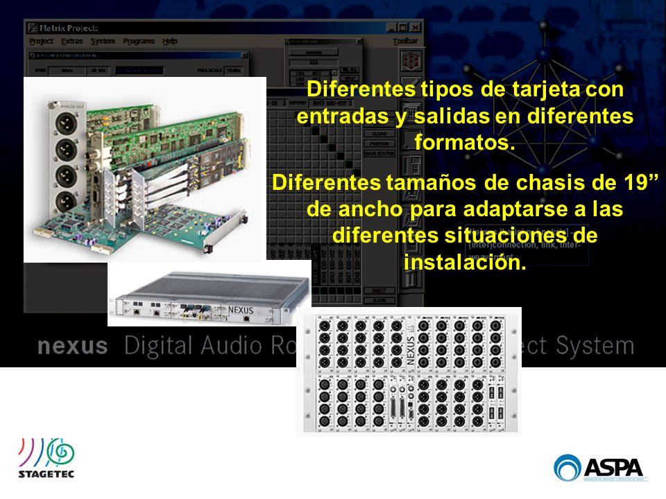 Diferentes tipos de tarjeta con entradas y salidas en diferentes formatos. Diferentes tamaños de chasis de 19 de ancho para adaptarse a las diferentes