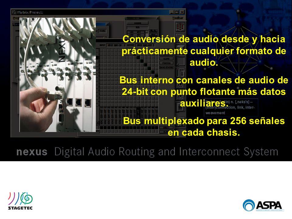 Conversión de audio desde y hacia prácticamente cualquier formato de audio. Bus interno con canales de audio de 24-bit con punto flotante más datos au