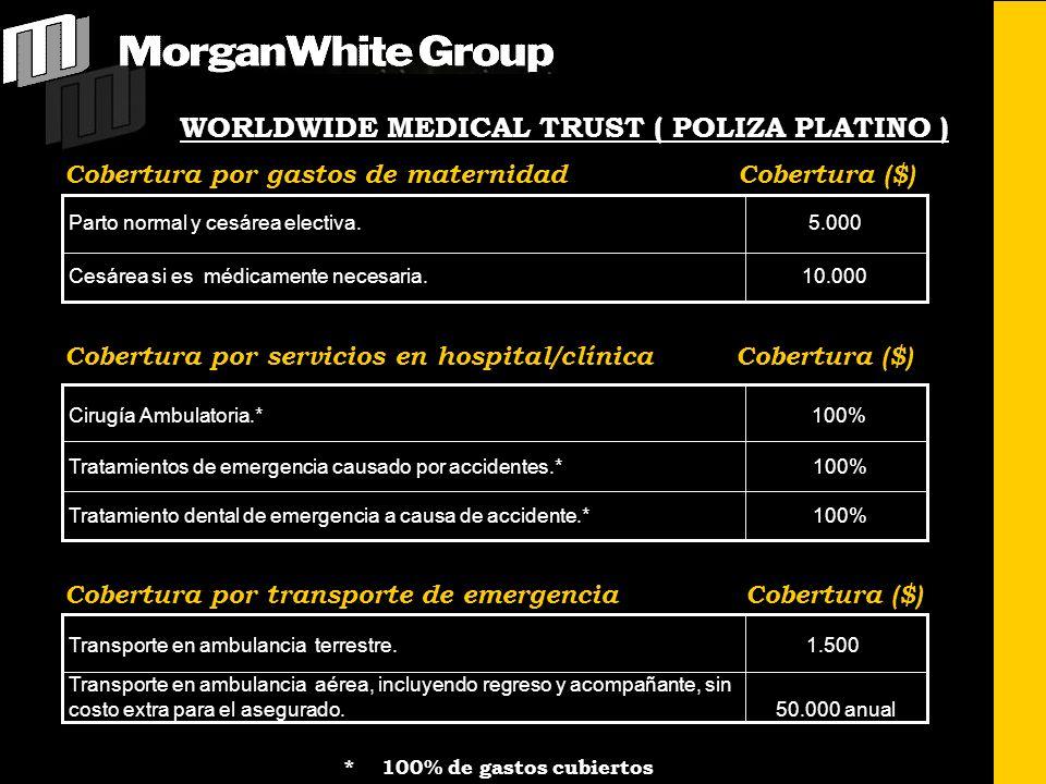 Cobertura por gastos de maternidad Cobertura ($) Parto normal y cesárea electiva. 5.000 Cesárea si es médicamente necesaria. 10.000 Cobertura por serv