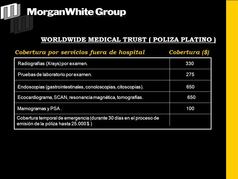 Cobertura por servicios fuera de hospital Cobertura ($) Radiografías (Xrays) por examen. 330 Pruebas de laboratorio por examen. 275 Endoscopias (gastr