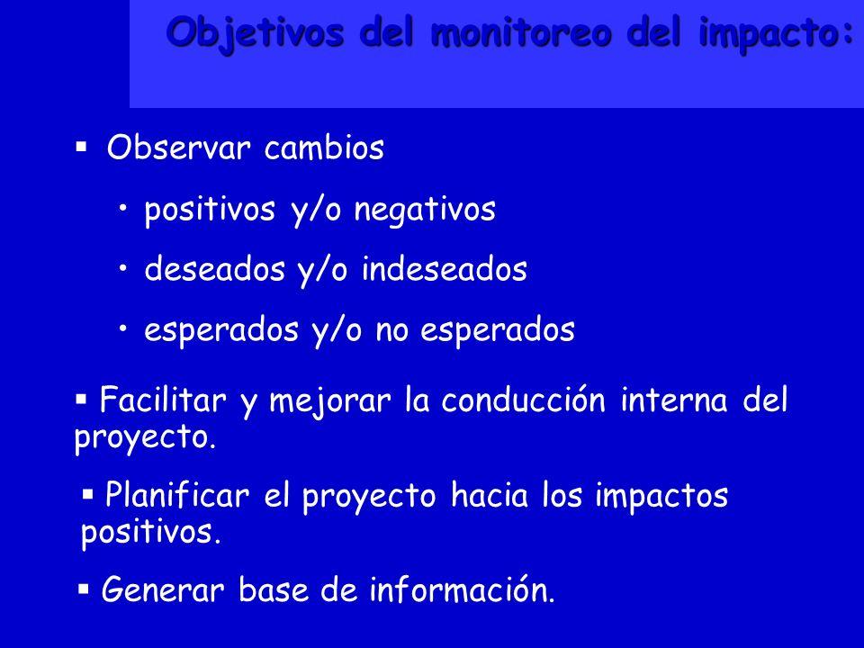 Objetivos del monitoreo del impacto: Observar cambios positivos y/o negativos deseados y/o indeseados esperados y/o no esperados Facilitar y mejorar la conducción interna del proyecto.