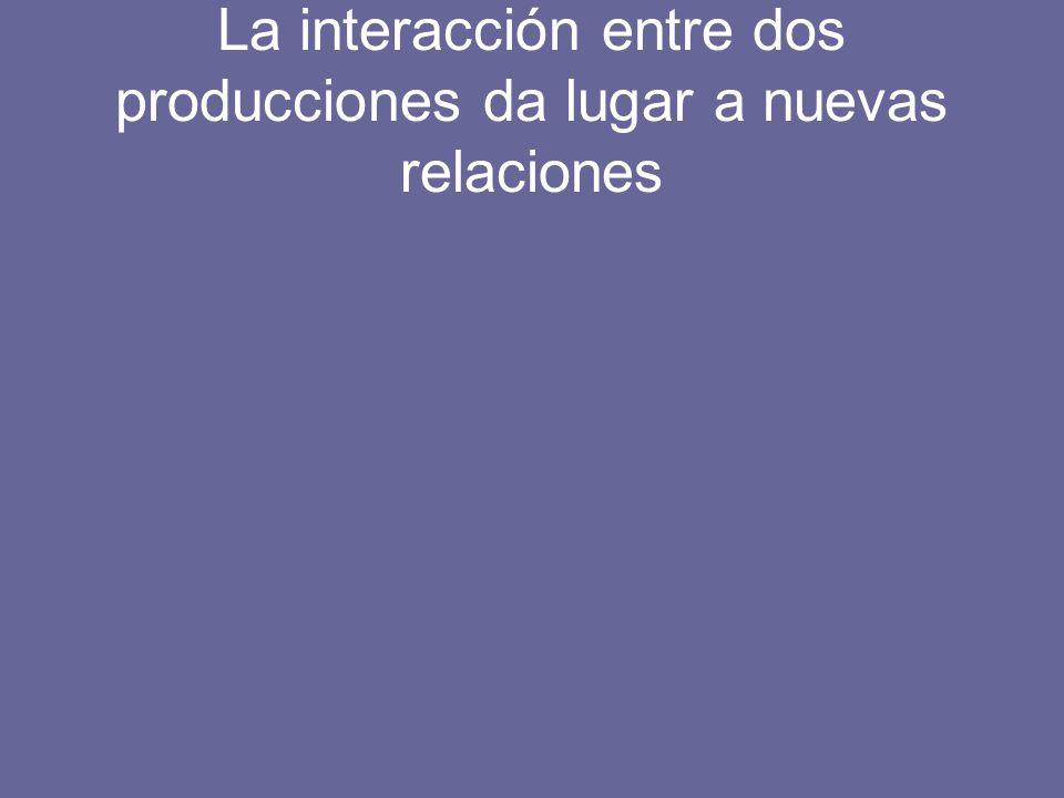 La interacción entre dos producciones da lugar a nuevas relaciones