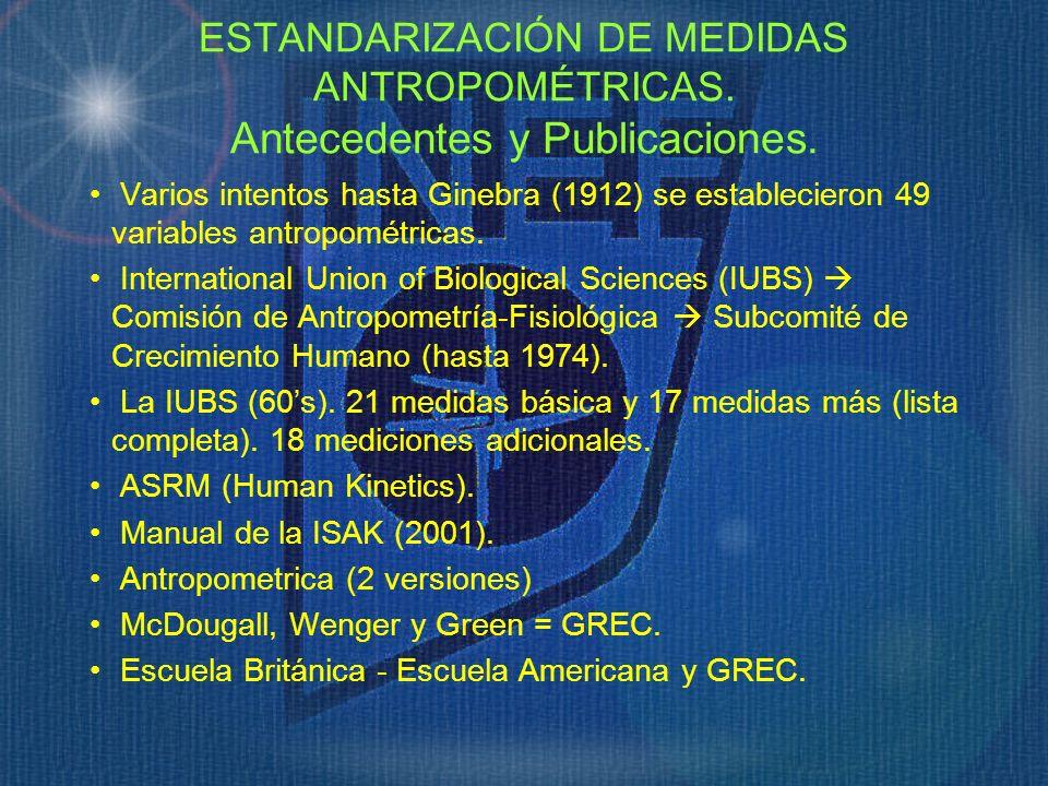 ESTANDARIZACIÓN DE MEDIDAS ANTROPOMÉTRICAS. Antecedentes y Publicaciones. Varios intentos hasta Ginebra (1912) se establecieron 49 variables antropomé