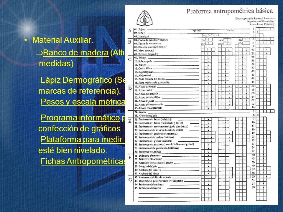 Material Auxiliar. Banco de madera (Altura sentado y ayuda en la toma de medidas). Lápiz Dermográfico (Señalización de puntos anatómicos y marcas de r