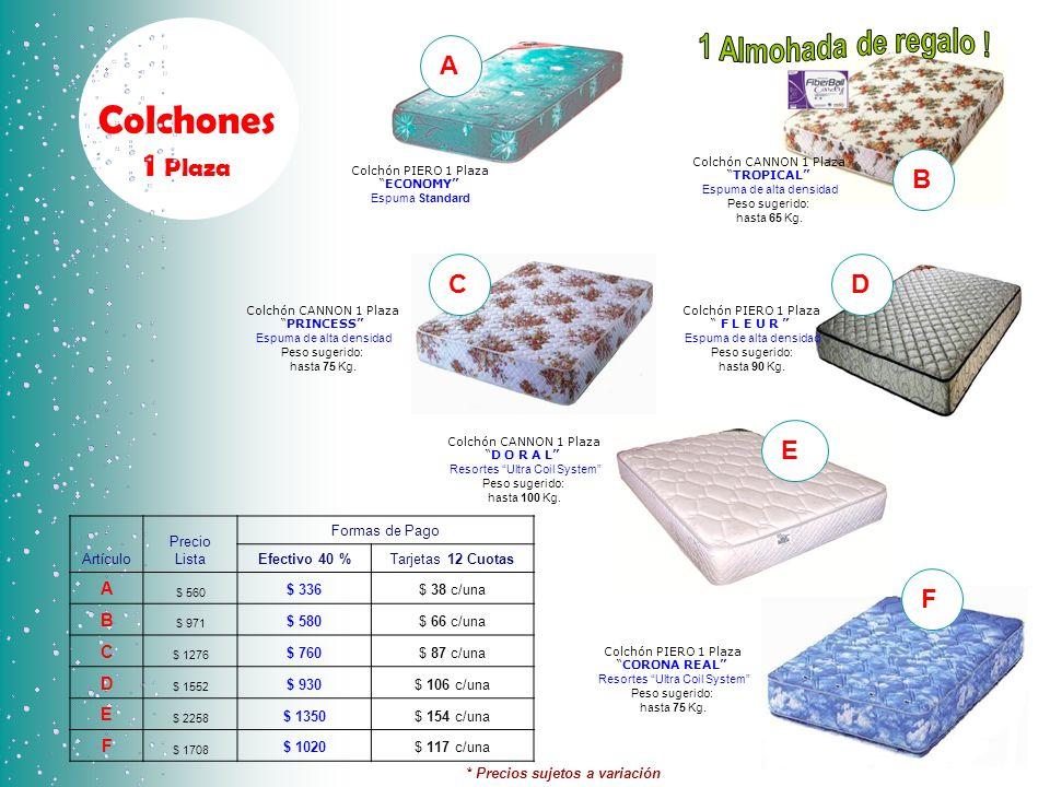 Colchones 1 Plaza Colchón CANNON 1 Plaza PRINCESS Espuma de alta densidad Peso sugerido: hasta 75 Kg. Colchón CANNON 1 Plaza TROPICAL Espuma de alta d