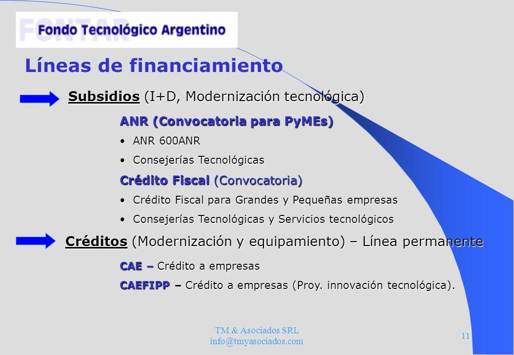 TM & Asociados SRL info@tmyasociados.com 11 Líneas de financiamiento Subsidios (I+D, Modernización tecnológica) Subsidios (I+D, Modernización tecnológ