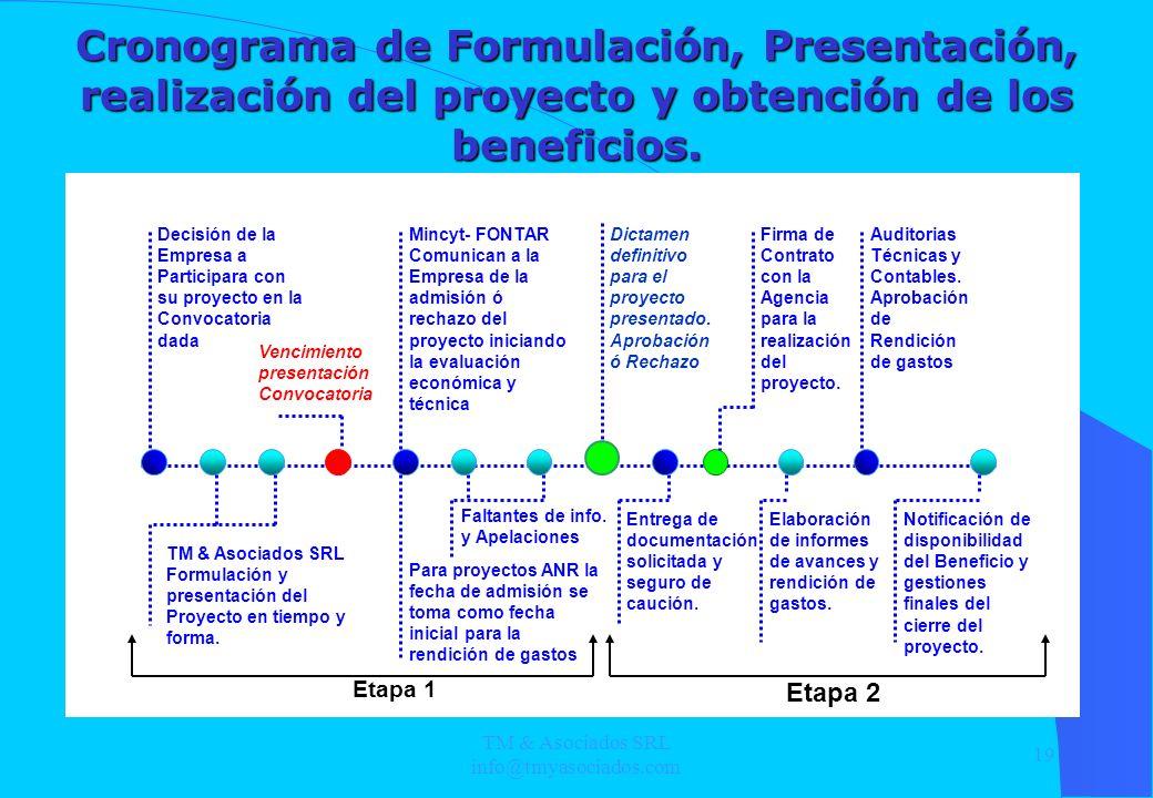 TM & Asociados SRL info@tmyasociados.com 19 Cronograma de Formulación, Presentación, realización del proyecto y obtención de los beneficios. Faltantes