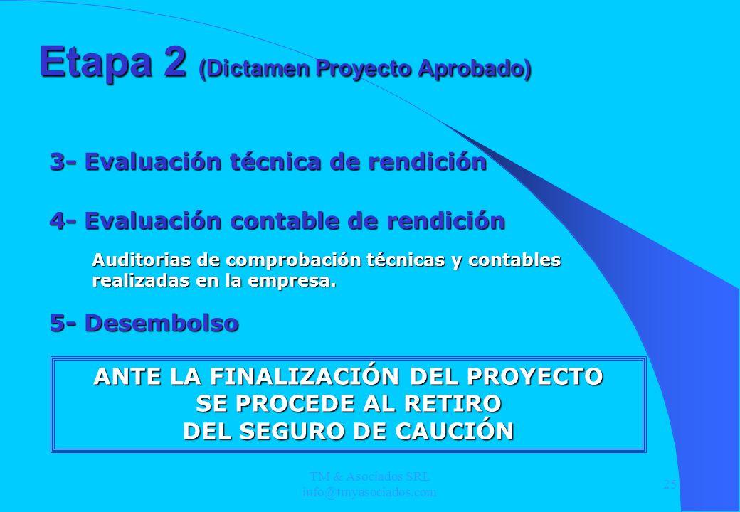 TM & Asociados SRL info@tmyasociados.com 25 3- Evaluación técnica de rendición 4- Evaluación contable de rendición 5- Desembolso ANTE LA FINALIZACIÓN