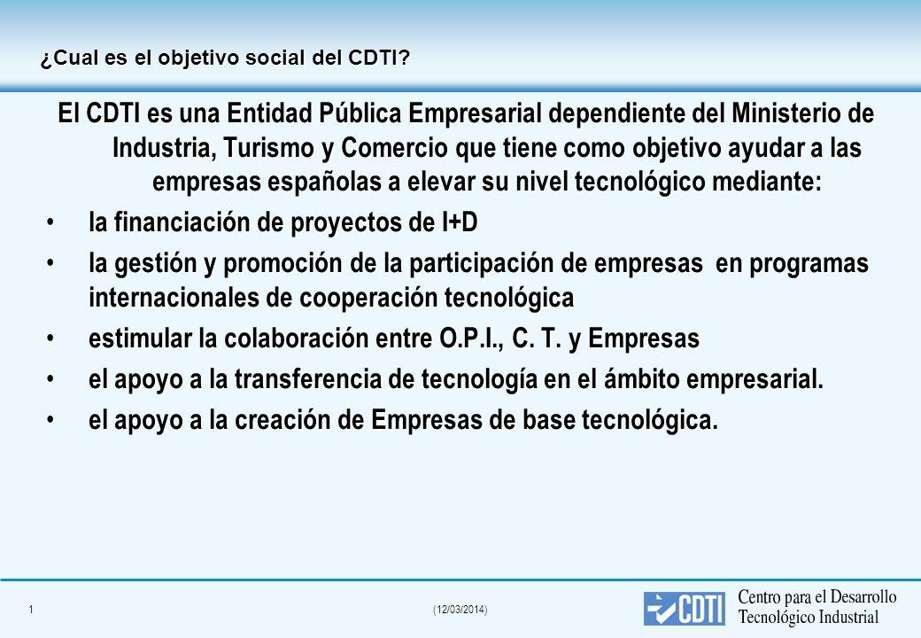 11(12/03/2014) PROYECTOS DE DESARROLLO TECNOLOGICO (P.D.T.) - Proyectos de investigación competitiva : · Grado medio de riesgo técnico.