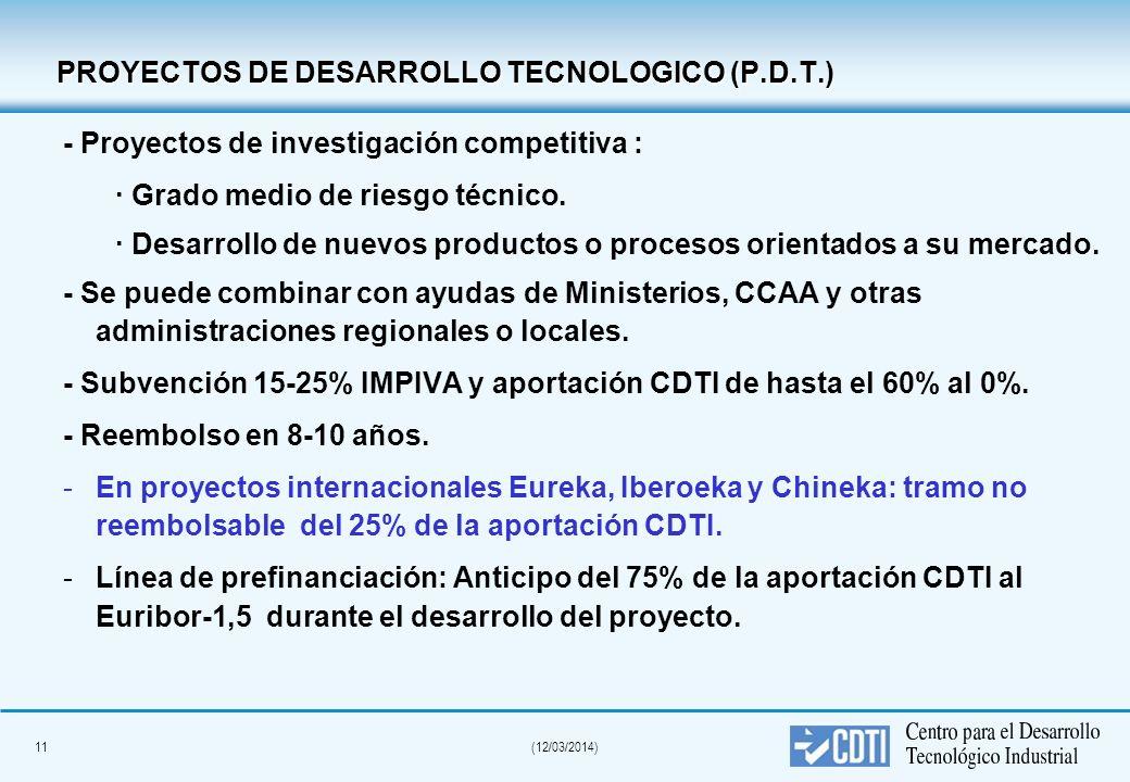 10(12/03/2014) Programas Nacionales Proyectos de Investigación Industrial Concertada (PIIC) CARACTERÍSTICAS Proyectos de investigación precompetitiva