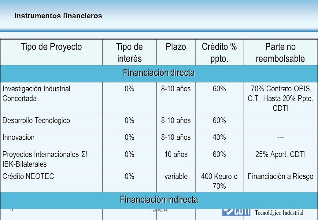 13(12/03/2014) INSTRUMENTOS FINANCIEROS