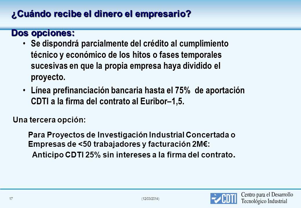 16(12/03/2014) ¿Qué tipo de partidas dentro de un proyecto pueden ser financiables? Todas aquellas que requiera el desarrollo del proyecto (Activos Fi