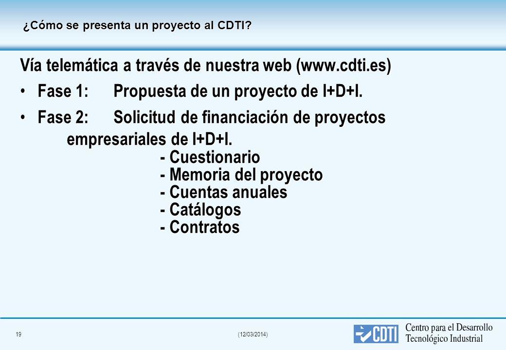18(12/03/2014) Características de un proyecto CDTI No líneas predeterminadas. No líneas predeterminadas. No presupuestos predeterminados. No presupues