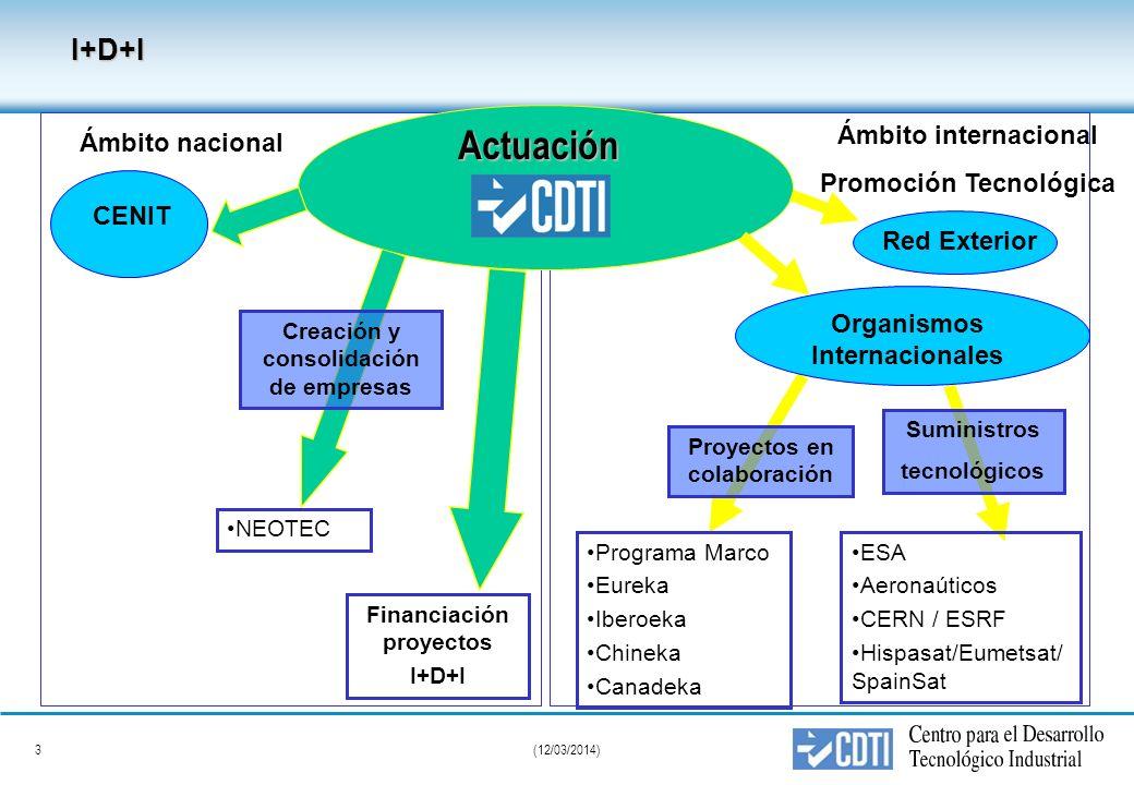 2(12/03/2014) INTERNACIONAL: Gestiona la participación española en programas internacionales de cooperación tecnológica y apoya la transferencia de te